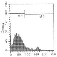 CL008R - CD8