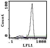 CL001A - CD3