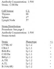 CL005 - CD5