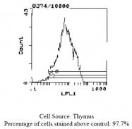 CL006B - CD5