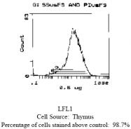 CL006P - CD5