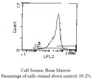 CL023R - CD44