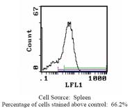 CL110B - CD44