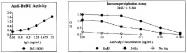 AP05008PU-N - Bromodeoxyuridine (BrDU)