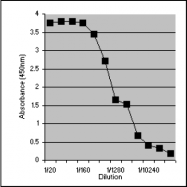 AP01083PU-N - Lactotransferrin