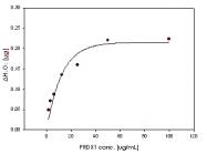 AR09077PU-L - Peroxiredoxin-1 / PRDX1