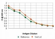 AR03046PU-N - Respiratory Syncytial Virus / RSV