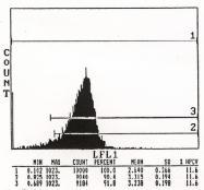 CL062 - QA-2 antigen
