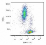 SM3150P - Beta-2-microglobulin