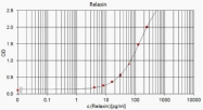 AP02205SU-S - Relaxin 2 / RLN2