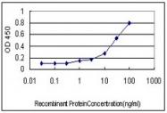 AM20888PU-N - G protein alpha inhibitor 1