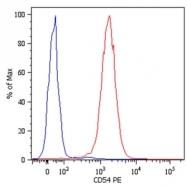 AM03205AF-N - CD54 / ICAM1