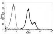 AM31182FC-N - CD11a / ITGAL
