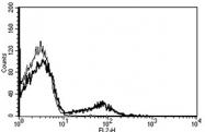 AM31188RP-N - CD56
