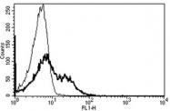AM31195FC-N - CD95 / FAS