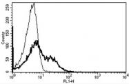 AM31195PU-N - CD95 / FAS