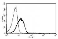 AM31349PU-N - CD102 / ICAM2