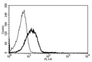 AM31349AF-N - CD102 / ICAM2