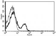 AM31223RP-N - CD40