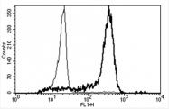 AM31358AF-N - CD14