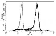 AM31358PU-N - CD14