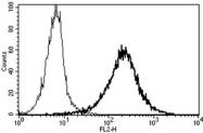 AM31244RP-N - CD109 / CPAMD7