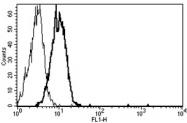 AM31247AF-N - CD202b / TEK