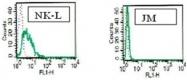 AM31287PU-N - Granulysin