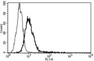 AM31357FC-N - CD126 / IL6R