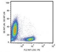 AM12006FC-N - CD28