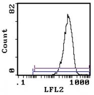 CL030R - CD49d / ITGA4