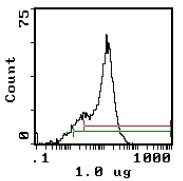 AM06017RP-N - CD59