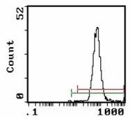AM31834FC-N - C3a Receptor