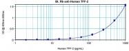 AP31836BT-N - Trefoil factor 2 / SML1