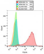AM03094RP-N - CD30