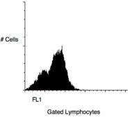 AM05194RP-N - CD54 / ICAM1