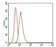 AM06758PU-N - Thrombopoietin
