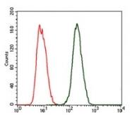 AM06764SU-N - C-reactive protein (CRP)