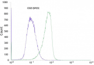 AM11101PU-S - CD23