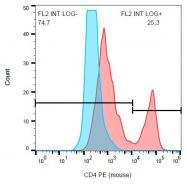 AM26029AF-N - CD4