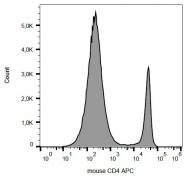 AM26029LE-N - CD4