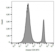 AM26029RP-N - CD4