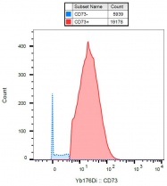 AM26144RP-N - CD73