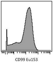 AM26145PU-N - CD99 / MIC2