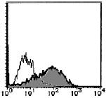 AM26441FC-N - IL1RL1 / ST2