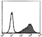 AM26668RP-N - CD95 / FAS