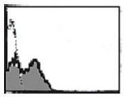 AM26672AF-N - CD95 / FAS