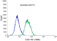 AM32435PU-N - MAP4K4