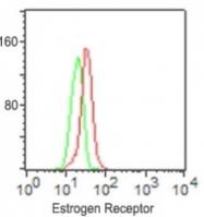 AM32843PU-N - Estrogen receptor