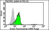 AM50393PU-N - DLL3